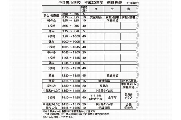 2018 10 08 ページ 2 日本教育新聞電子版 nikkyoweb